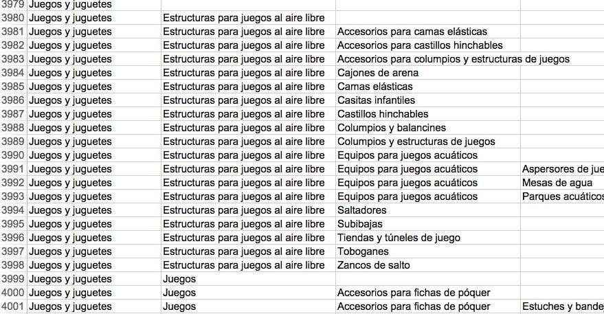 google tiene más de 5400 categorias de productos